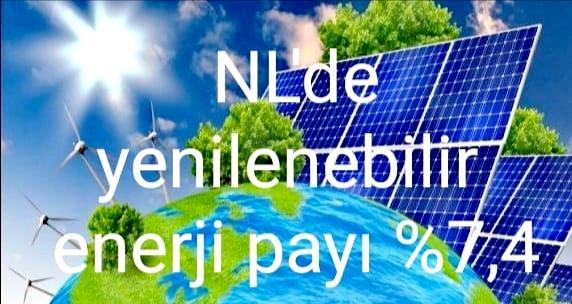 Hollanda brüt nihai enerji tüketiminde %7,4